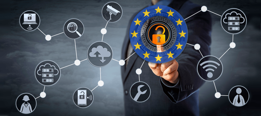 Die EU-DSGVO in a Nutshell